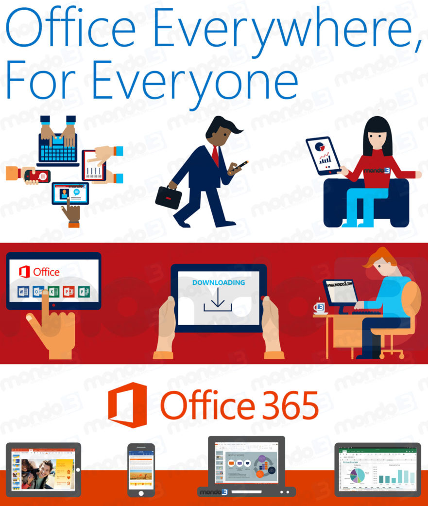 Microsoft Office Everywhere for Everyone