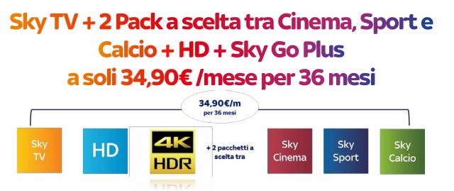 Promozioni Sky In Satellite E In Fibra Prezzi Speciali Fino